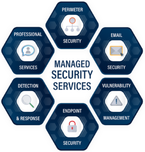 managed-security-services-feature